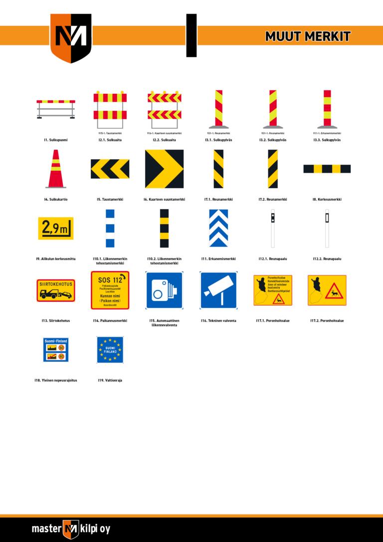 Ryhmä I - Muut merkit - tieliikennelaki 2020